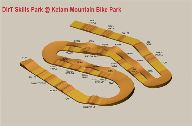 20071002-ketam-dirtskillspark